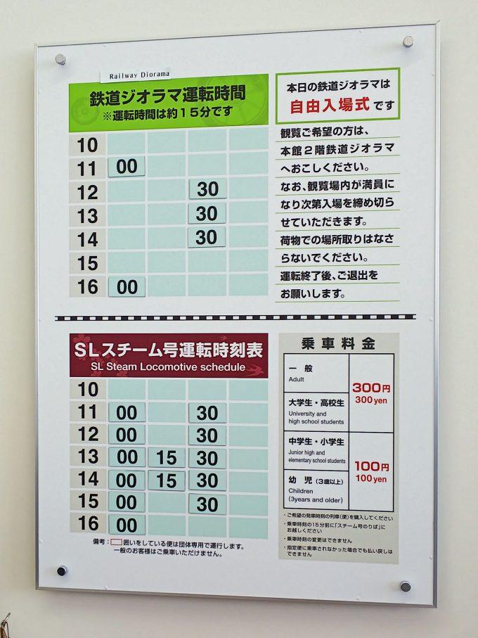 【京都鉄道博物館】SLスチーム号《料金・時間》